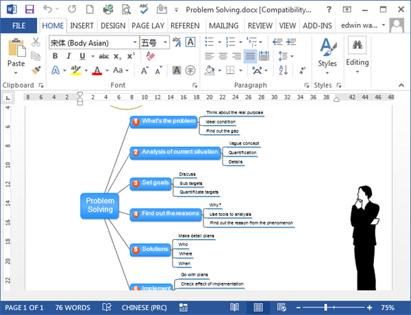 Create Self Analysis Mind Map in MS Word