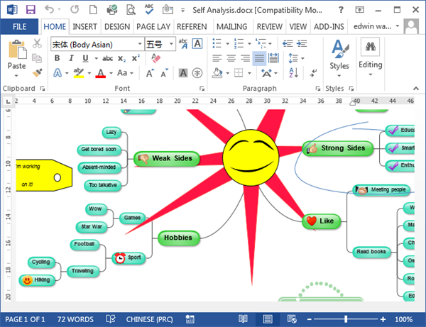 mind mapping tool mac with Mindmapinword on Mindmapinword as well work Security Diagram Template besides Details together with Business Swot furthermore Mckinsey GE Matrix Product Portfolio Analysis 07.