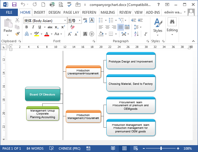 company organizational chart in Word