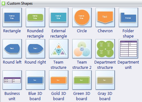 Org Chart Visio Template. orgchart for visio charting software to ...