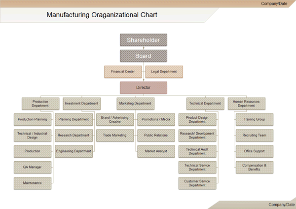 distribution system design the darby company manufactures The kellogg's cornflake company began in 1906 with mission in the later parts of the supply chain from manufacturing to and distribution systems.