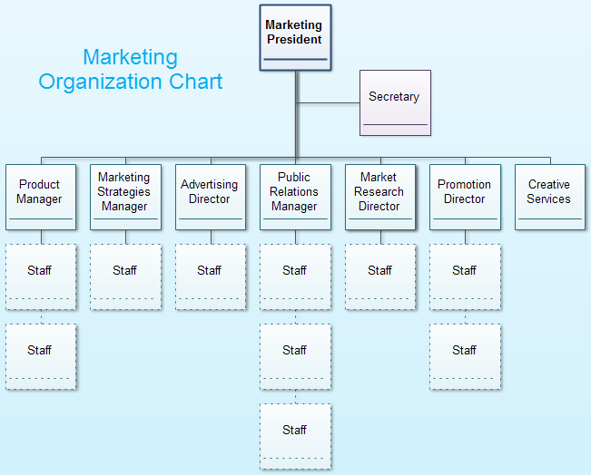 communication strategies of an integrated marketing communications plan of coca cola