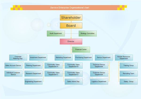 Service Enterprise Organization Chart