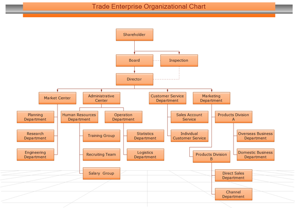 hierarchical organizational charttrade enterprise organizational chart