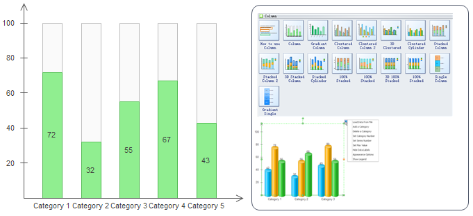 KPI Dashboard Column Chart