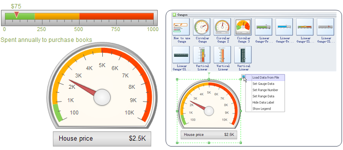 Kpi dashboard creator make high quality kpi dashboard with kpi dashboard gauges chart pronofoot35fo Images