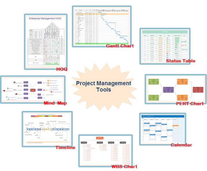 8 project management tools you should know