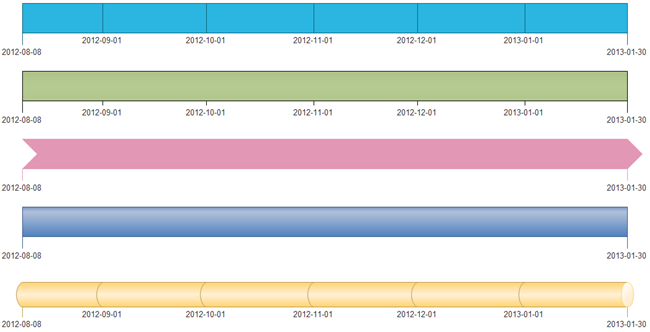 create project planning timeline in minutes