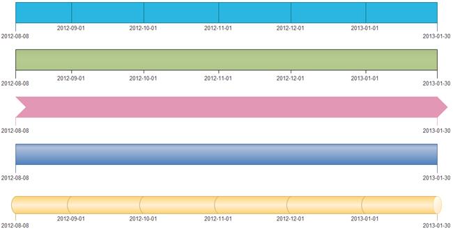 Barre de chronologie