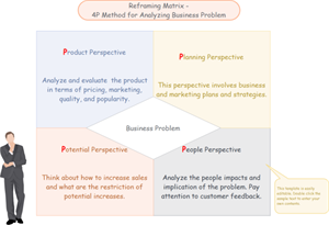 Rframing Matrix to Solve Business Problem