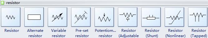 Símbolos de resistencia