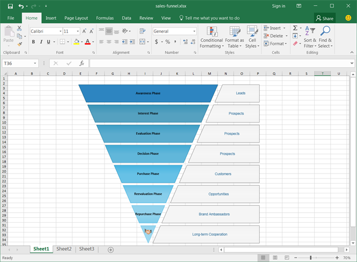 sales funnel template for excel, Modern powerpoint