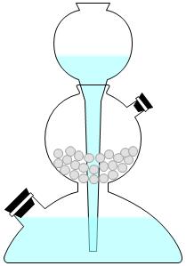 Kipp Apparatus