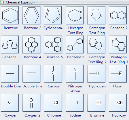 Chemical Equation Shapes