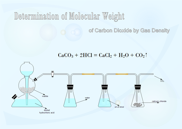 chemical test- molecular weight