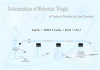 Diagrama de pruebas químicas