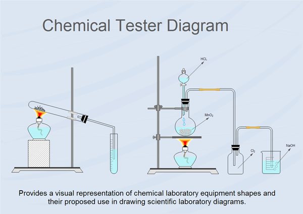 chemical tester diagram