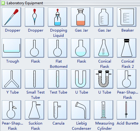 Chemical Laboratory Equipment Shapes and Usage