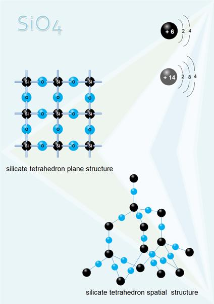 Molecular Model Diagram