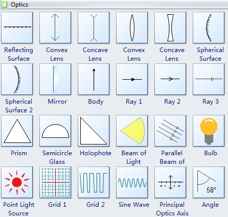 Optics Drawing Templates