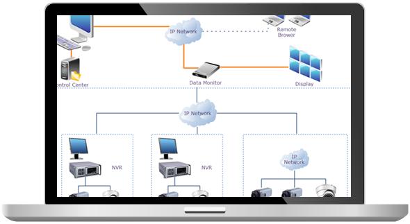 Diagramme de réseau Edraw
