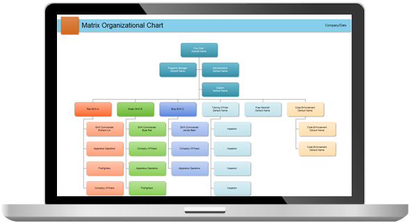 edraw org chart software