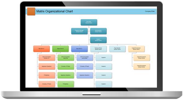 edraw org chart