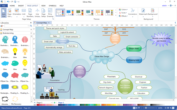 Free download all in one diagramming software edraw max design mind map ccuart Gallery