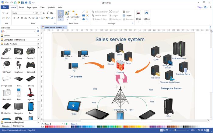 organization charts templates