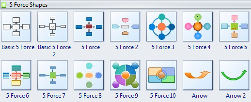 Five Forces Model Symbols