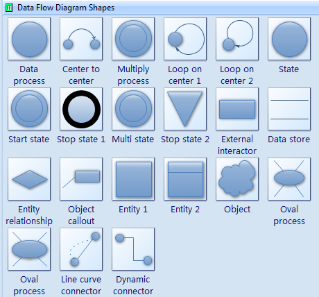 Data Flow Diagram Symbols - Create data flow diagrams rapidly with ...