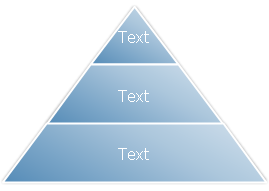 pyramid diagram and pyramid chartbasic pyramid diagram