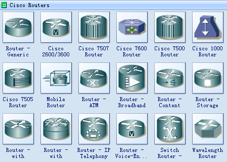 Cisco Network Topology Icons And Software