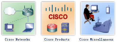 Cisco Network Topology Icons