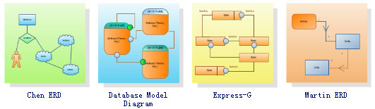 database model diagrams