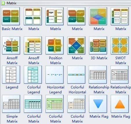 Symboles de diagramme matriciel