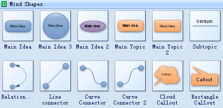 Symbole für Mind Maps