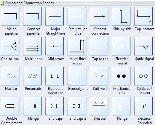 standard process flow diagram symbols and their usage : signal flow diagram symbols - findchart.co