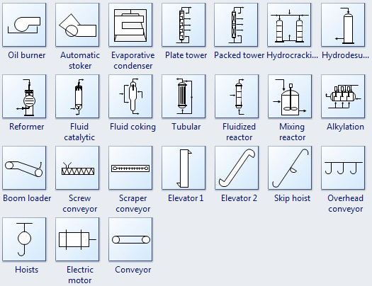 Astonishing Process And Instrumentation Drawing Symbols And Their Usage Wiring 101 Tzicihahutechinfo