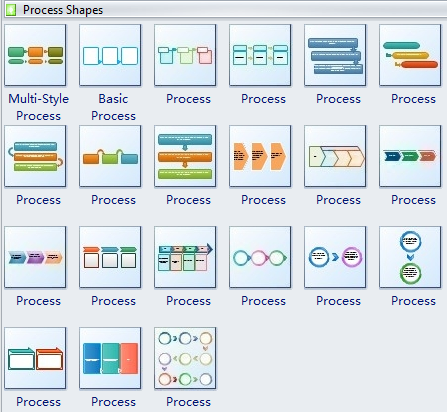 Process Diagram Shapes