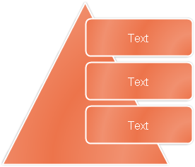 Pyramidendiagramm mit Listen