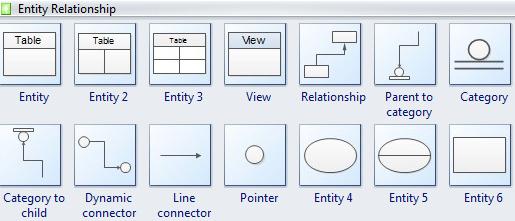 relations symbols