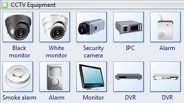 Security Symbols Standard Cctv Symbols For Video