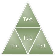 Diagramme pyramidal Segmentation