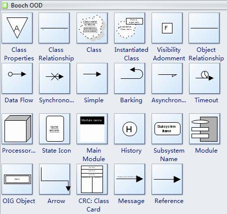 Booch OOD Symbols