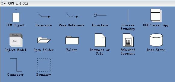 Symbole de Logiciel COM et OLE