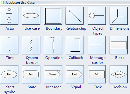 jacobson    s use case diagrams   uml modeling software with examples    jacobson    s use case symbols
