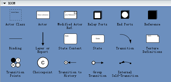 ROOM    Diagram    Software  RealTime ObjectOriented Modeling    with example    and temaplates
