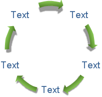 Text Cycle Diagram