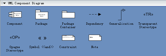 UML Package Symbols